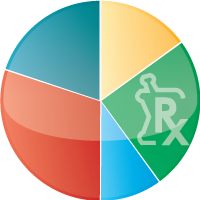 Profit Watch Plus helps pharmacies identify profit opportunities.
